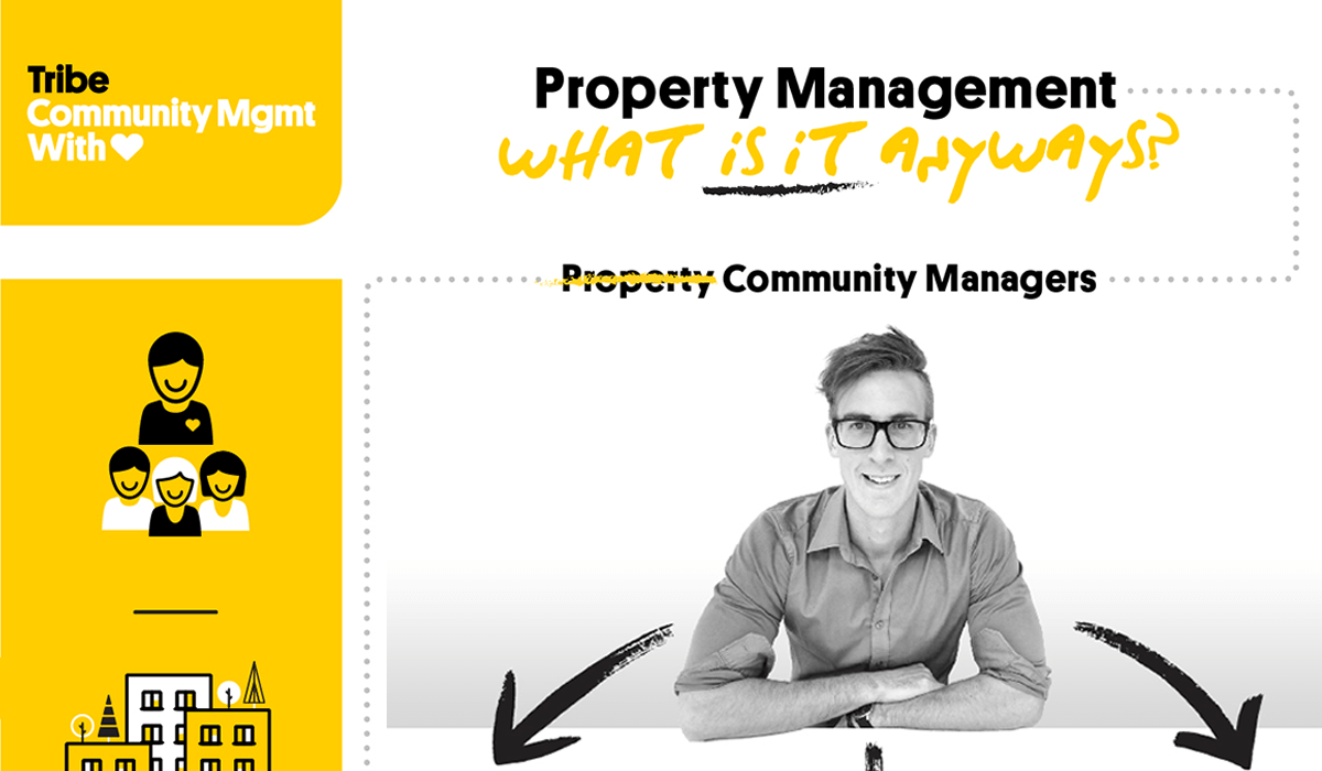 Property Management - What Is It? - Tribe Management